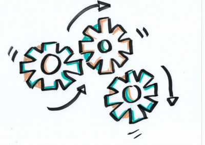 Konzepterstellung und Umsetzung